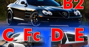 Học lái xe ô tô chất lượng