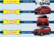 Cho thuê xe tập lái Quận 7 xe số tự động - LH: Hotline/ Zalo/ Viber: 0932.100.040