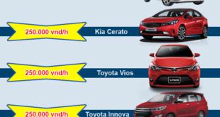 Cho thuê xe tập lái Quận 7 – Nhận bổ túc tay lái tại Quận 7 giá rẻ
