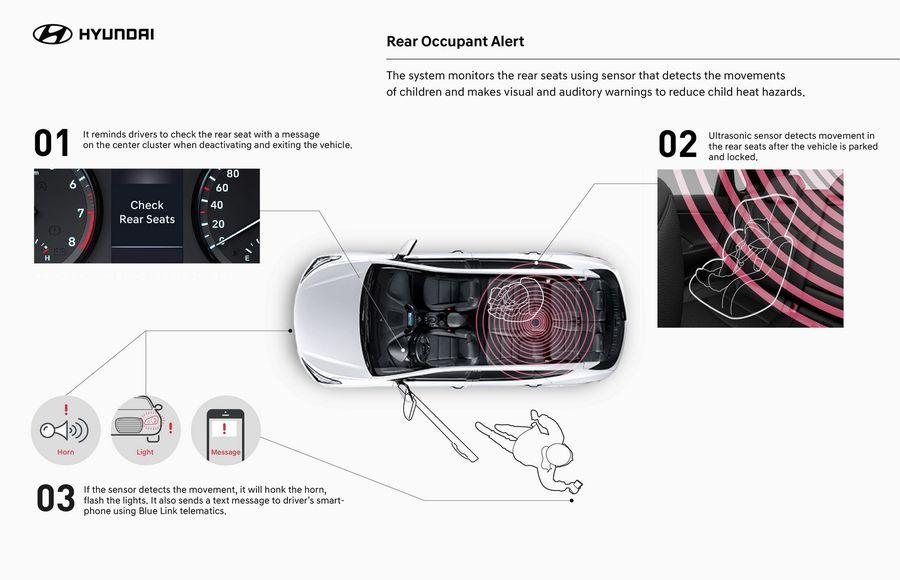 5 công nghệ hiện đại ngăn chặn bỏ quên trẻ nhỏ trên ô tô